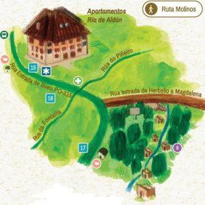 Mapa Ruta Molinos Orxas